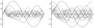 harmonicwaves